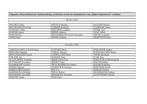 pdf-Format - mibla.TUGraz.at