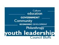 Download the 2007 Youth Leadership Overview - Council Bluffs ...