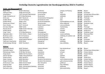 Vorläufige Deutsche Jugendmeister der ... - BDRG