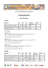 amp_tenis_wyniki_kobiet_.pdf - Akademia Wychowania Fizycznego ...