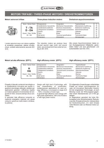 MOTORI TRIFASE / THREE-PHASE MOTORS ... - Plastorgomma