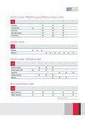 Room Air Conditioners - airkliima - Page 7