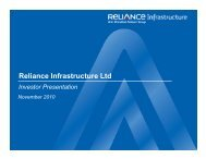 Reliance Infrastructure Ltd - Ace Analyser