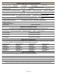 louisiana standardized credentialing application - MultiPlan - Page 5