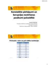 Konstatētie pārkāpumi un korupcijas novēršanas pasākumi ... - KNAB