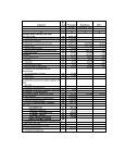 Anexa 1 rectificare RASP - Ploiesti.ro - Page 2