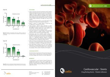 Cardiovascular : Stents