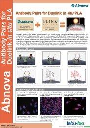 Abnova Antibody Pairs for Duolink in situ PLA - Tebu-Bio