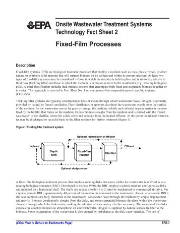 Onsite Wastewater Treatment Systems Technology Fact ... - Norweco