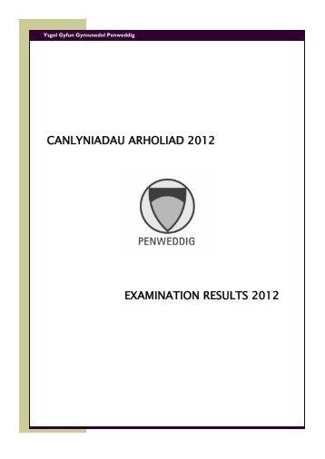 canlyniadau arholiad 2012 examination results 2012 - Ysgol Gyfun ...