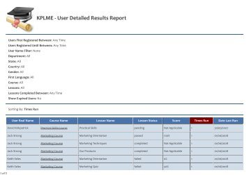 User Detailed Results Report - KnowledgePresenter