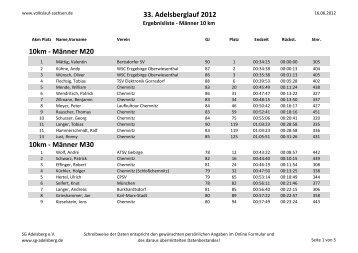 32 adelsberglauf 2011