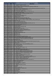 Contribuintes Obrigados a NF-e_2008.2009.2010.2011 - Sefaz - BA