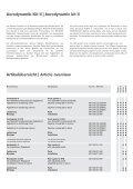Artikelübersicht   Article overview - Autobahner - Seite 7