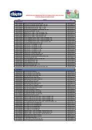 Liste des produits participant - Chicco