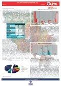 Boletin Final 4.pdf - Instituto de la Ciudad - Page 2