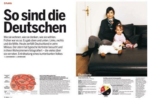 So Sind Die Deutschen - Sinus-Institut