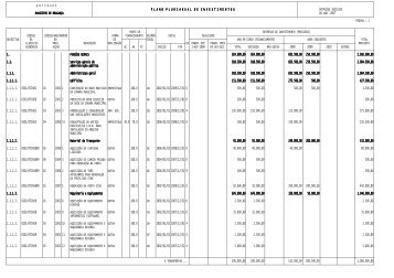 Plano de Investimentos - Câmara Municipal de Bragança