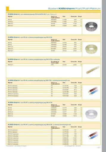 System KAN-therm Push - Cennik 07/2013