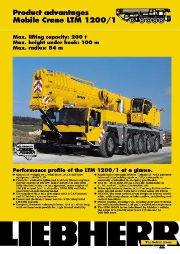 Product advantages Mobile Crane LTM 1200/1 Max. lifting capacity