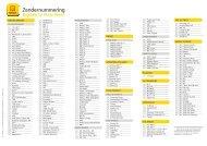 Zendernummering Digitale tv Vlaanderen - Klantenservice - Telenet