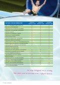 SERVICE & ONDERHOUD - Page 6