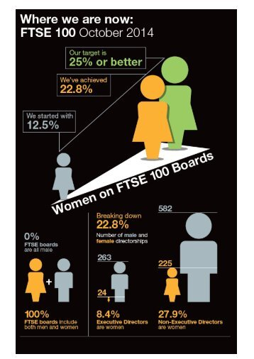 bis-14-1121-women-on-boards-6-months-monitoring-report-october-2014
