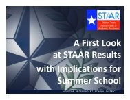 A First Look at STAAR Results with Implications for Summer School