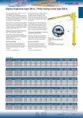Swing cranes - Certex - Page 3
