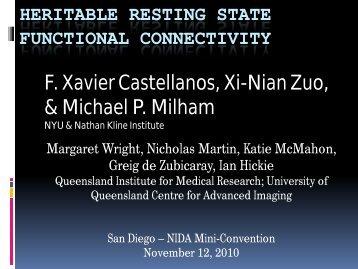 Genetic Factors Control Human Brain Default Network - National ...