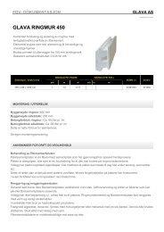 FDV Glava Ringmur 450