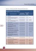Bauproduktrichtlinie - Glass for Europe - Seite 6