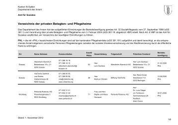 Verzeichnis der privaten Betagten- und Pflegeheime (103 kb