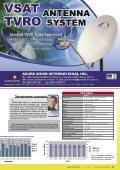 Мультисвитч Spaun SMS 91609 NF - Page 4