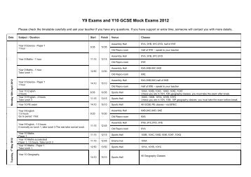Y9 Exams and Y10 GCSE Mock Exams 2012 - Warden Park School