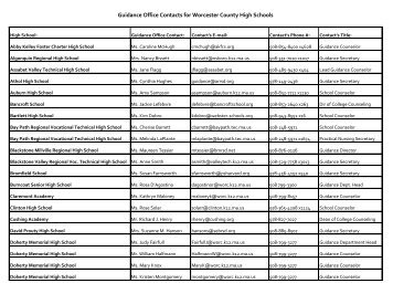 Guidance Office Contacts for Worcester County High Schools