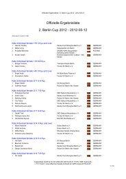 Offizielle Ergebnisliste 2. Berlin Cup 2012 - 2012-05 ... - Sportdata.org