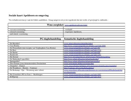 Sociale Kaart Apeldoorn En Omgeving Pg Caransscoop