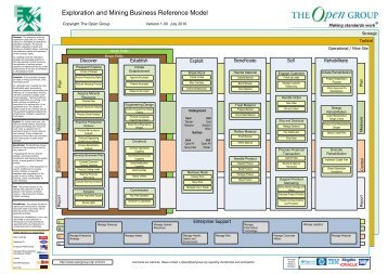 Exploration and Mining Business Reference Model