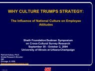 The Influence of National Culture on Employee Attitudes - Survey ...