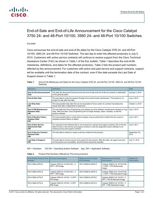 End-of-Sale and End-of-Life Announcement for the Cisco