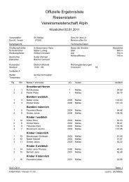 Vereinsmeisterschaft 1 offizielle Ergebnisliste