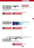 Medidores de Calor 75 - zenner - Page 7