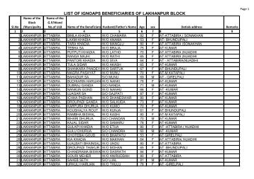 list of ignoaps beneficiaries of lakhanpur block - jharsuguda.nic.in