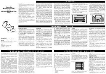 PDF - 175 kB - Krajská hygienická stanice Moravskoslezského kraje