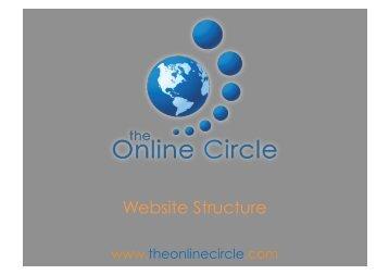 TOC IntShow3 - Website Structure.pdf - Online Circle