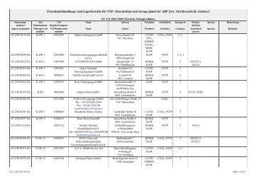[Art. 24(1)(h) und (i)]- Sektion I  - Statistik Austria