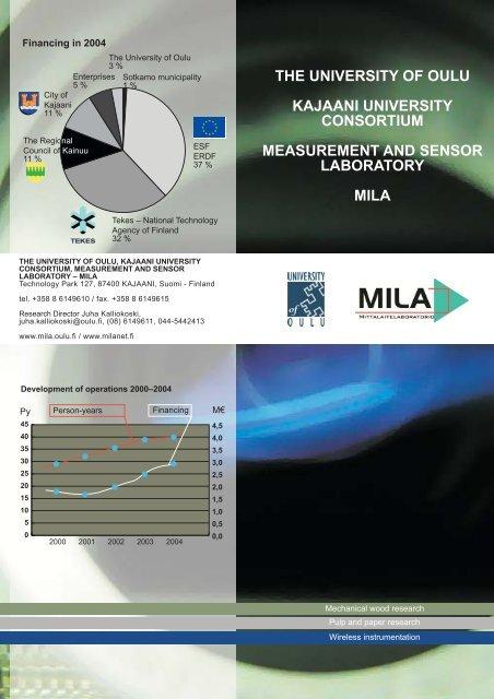 MILA -yleisesite ( pdf 166 kt, avautuu uuteen ikkunaan ) ENG