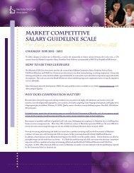 market competitive salary guideline scale - Manitoba Child Care ...