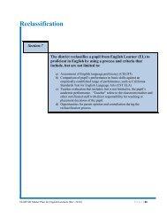Reclassification - Norwalk-La Mirada Unified School District